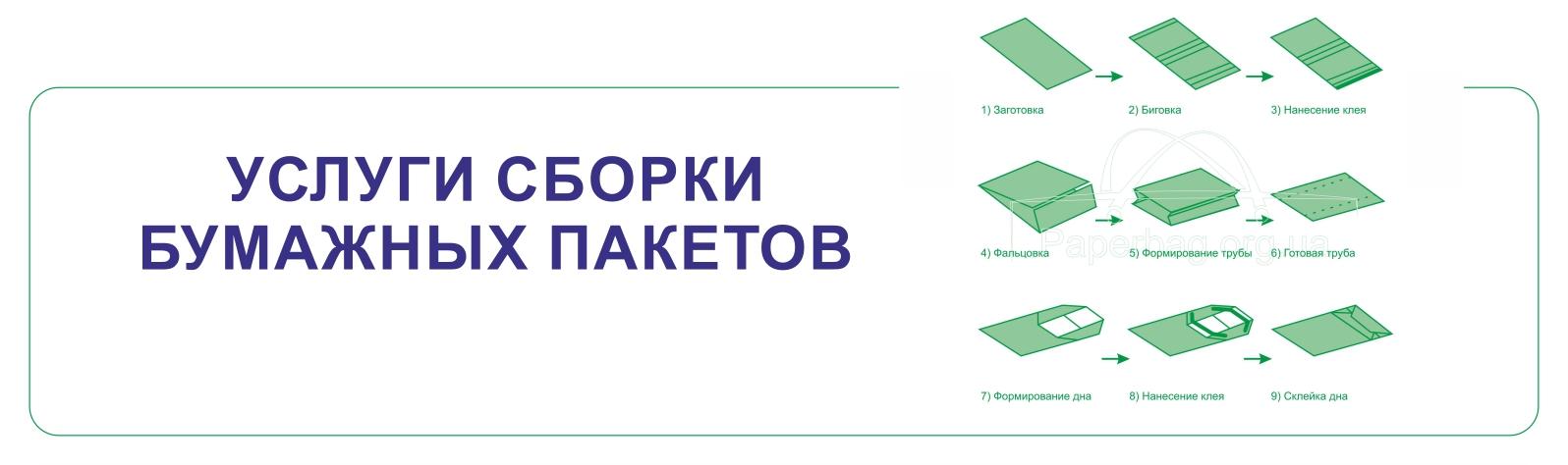 uslugi sborki bumagnih paketov paperbag org ua